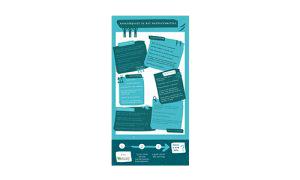 infographic arbeidspool